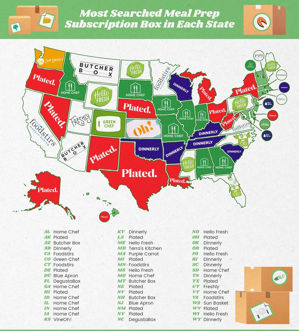 Most searched food or meal prep subscription boxes by state.