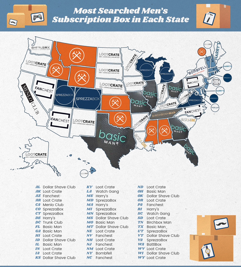 Most searched men's subscription boxes by state.