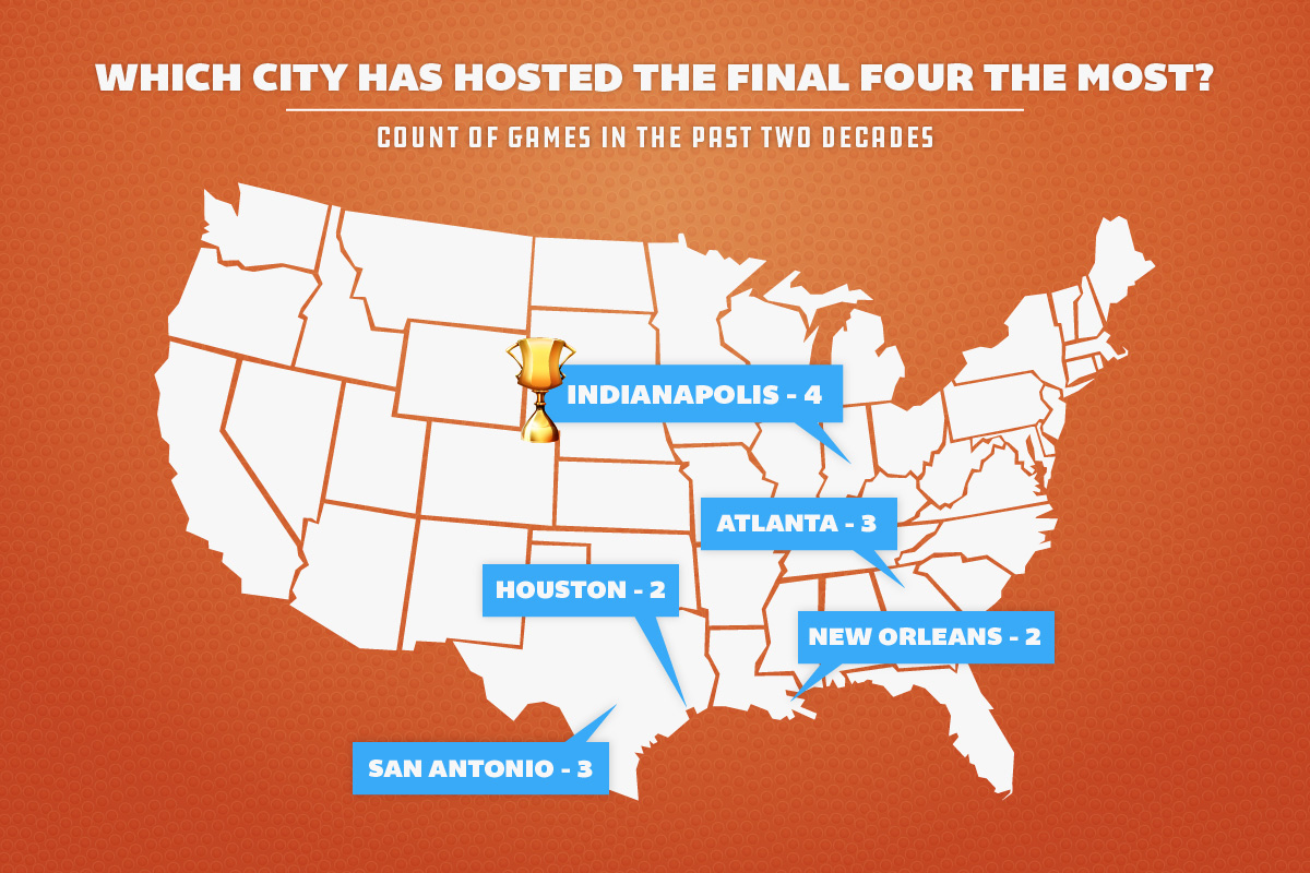 final-four-host-cities-map