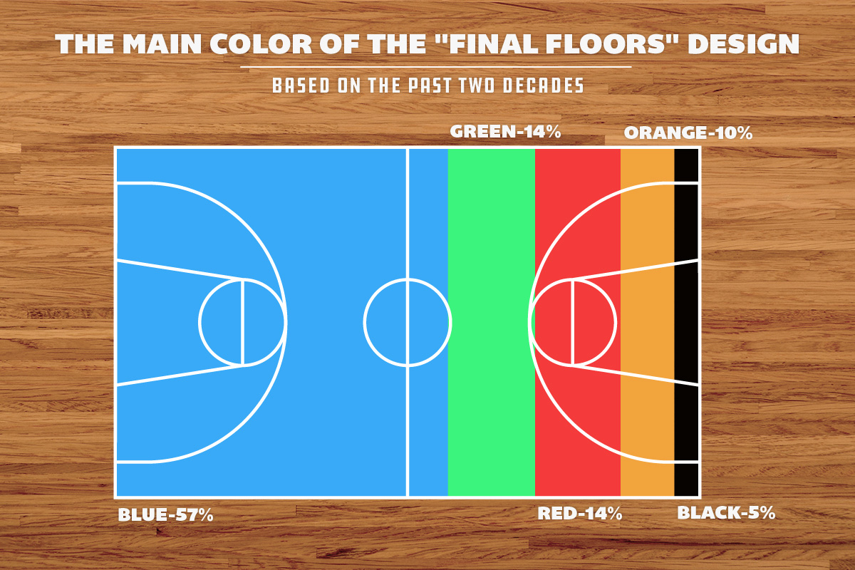final-four-court-flooring-colors