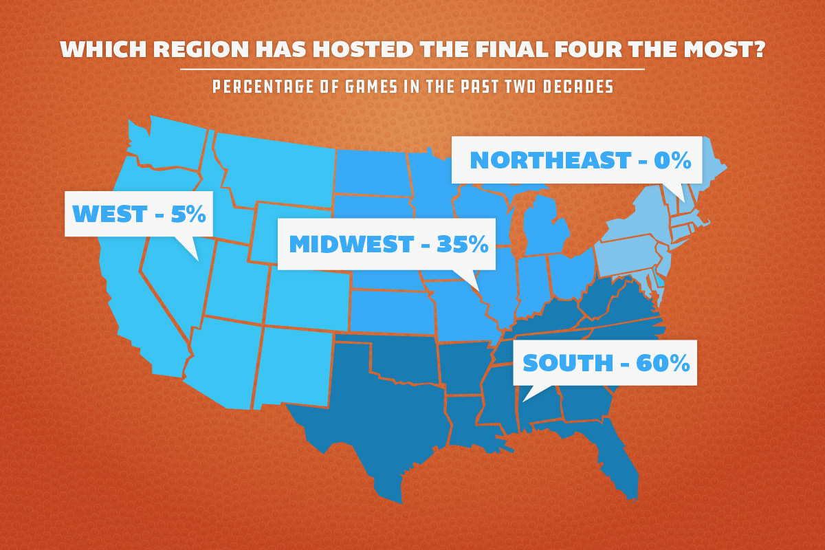 final-four-host-region-map