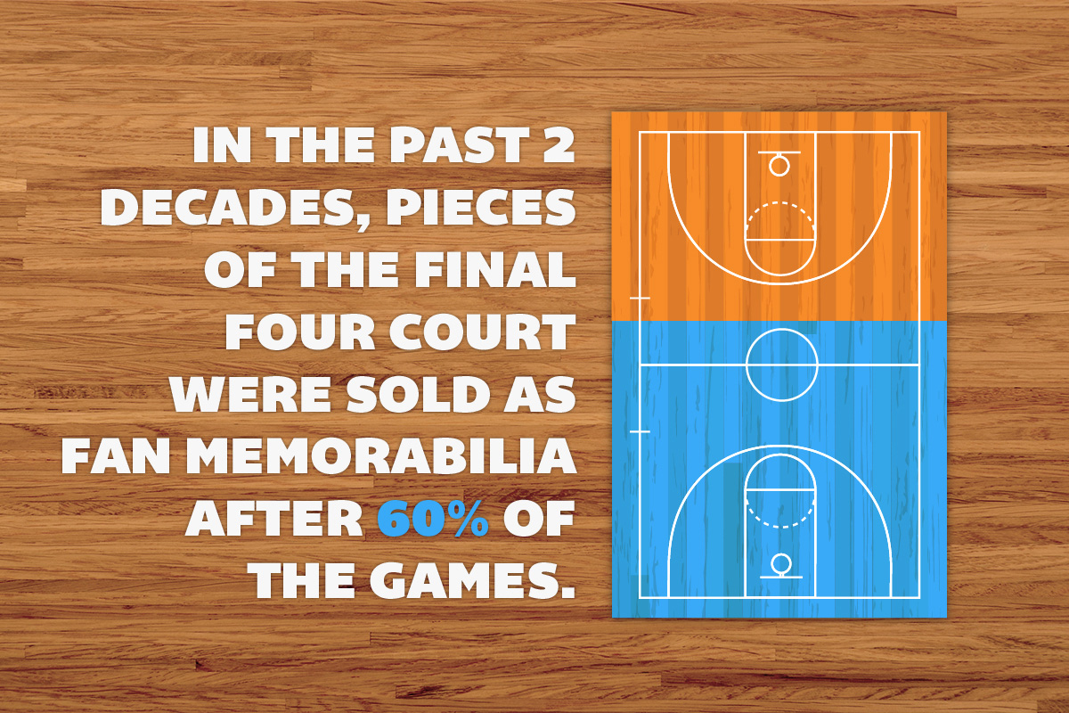 final-four-court-flooring-interesting-fact